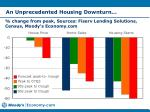 an unprecedented housing downturn