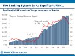 the banking system is at significant risk