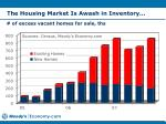 the housing market is awash in inventory