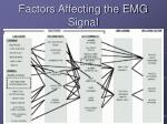 factors affecting the emg signal16