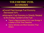 volumetric fuel economy