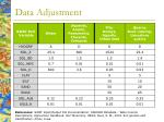 data adjustment