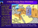 a ram pushing three directions daniel chapter 8 4