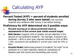 calculating ayp