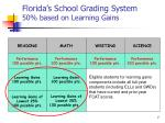 florida s school grading system 50 based on learning gains