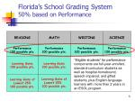 florida s school grading system 50 based on performance