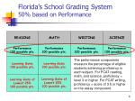 florida s school grading system 50 based on performance6