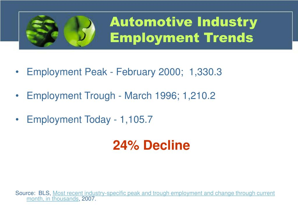 Automotive Industry Employment Trends