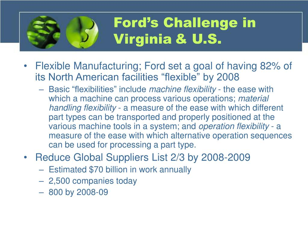 Ford's Challenge in Virginia	& U.S.