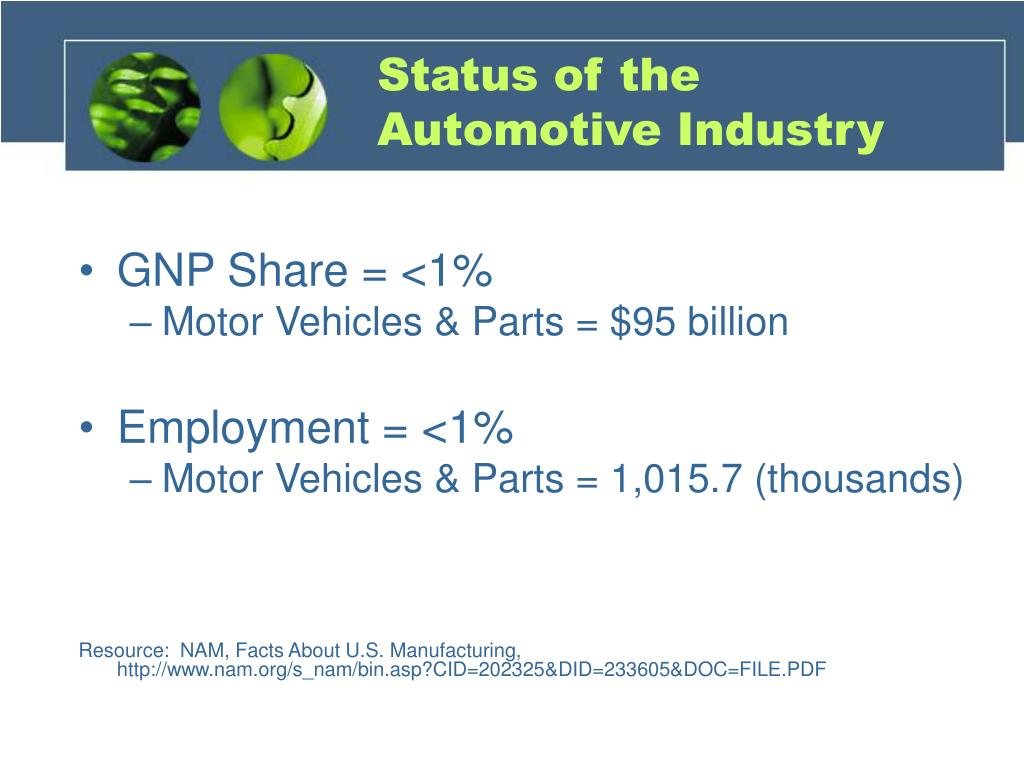 Status of the Automotive Industry