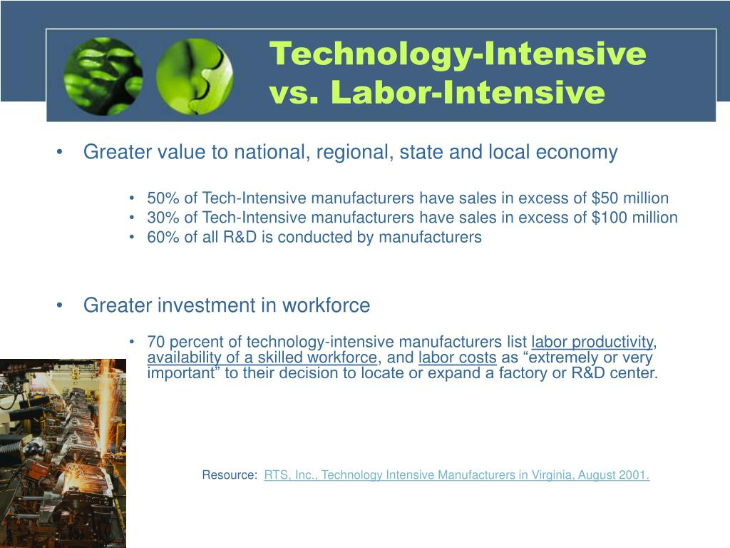 Technology-Intensive vs. Labor-Intensive