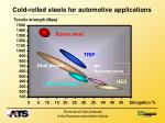 cold rolled steels for automotive applications