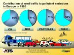 contribution of road traffic to pollutant emissions in europe in 1995