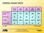 frontal crash tests