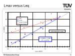 lmax versus leq