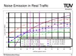 noise emission in real traffic