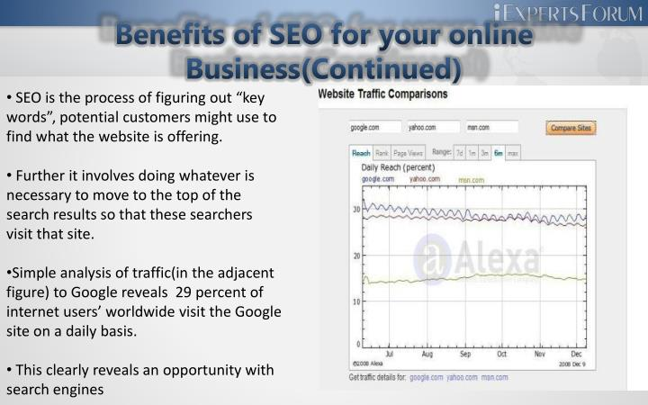 Benefits of seo for your online business continued