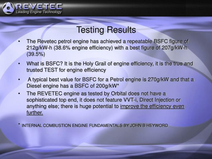 Testing Results