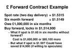 forward contract example