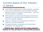 current status of the industry in serbia1