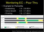 monitoring ec pour thru