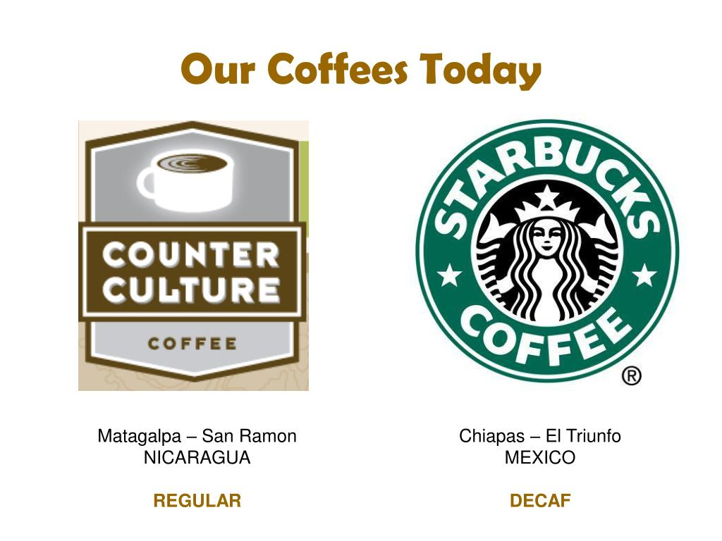 Our Coffees Today