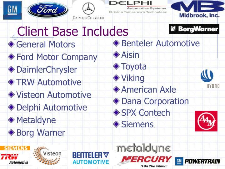 Client Base Includes