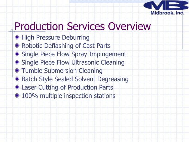 Production Services Overview
