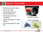 alcryn from apa