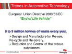 trends in automotive technology4