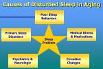 causes of disturbed sleep in aging