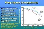 sleep apnea consequences