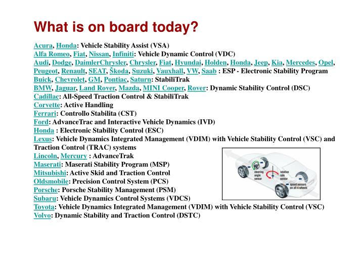 What is on board today?