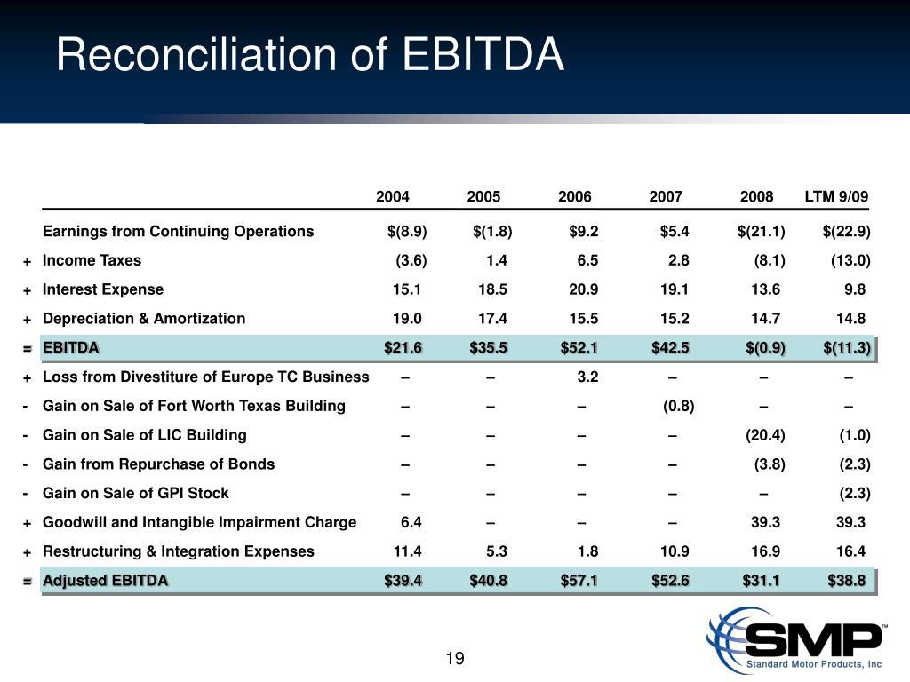 Reconciliation of EBITDA