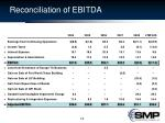 reconciliation of ebitda