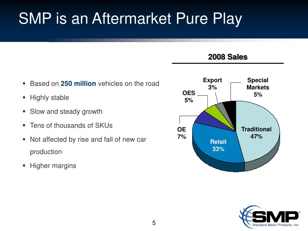 SMP is an Aftermarket Pure Play