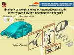 example of weight saving in automotive parts am generic steel solution catalogue for bodyside