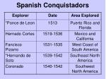 spanish conquistadors6