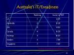 australia s it ereadiness