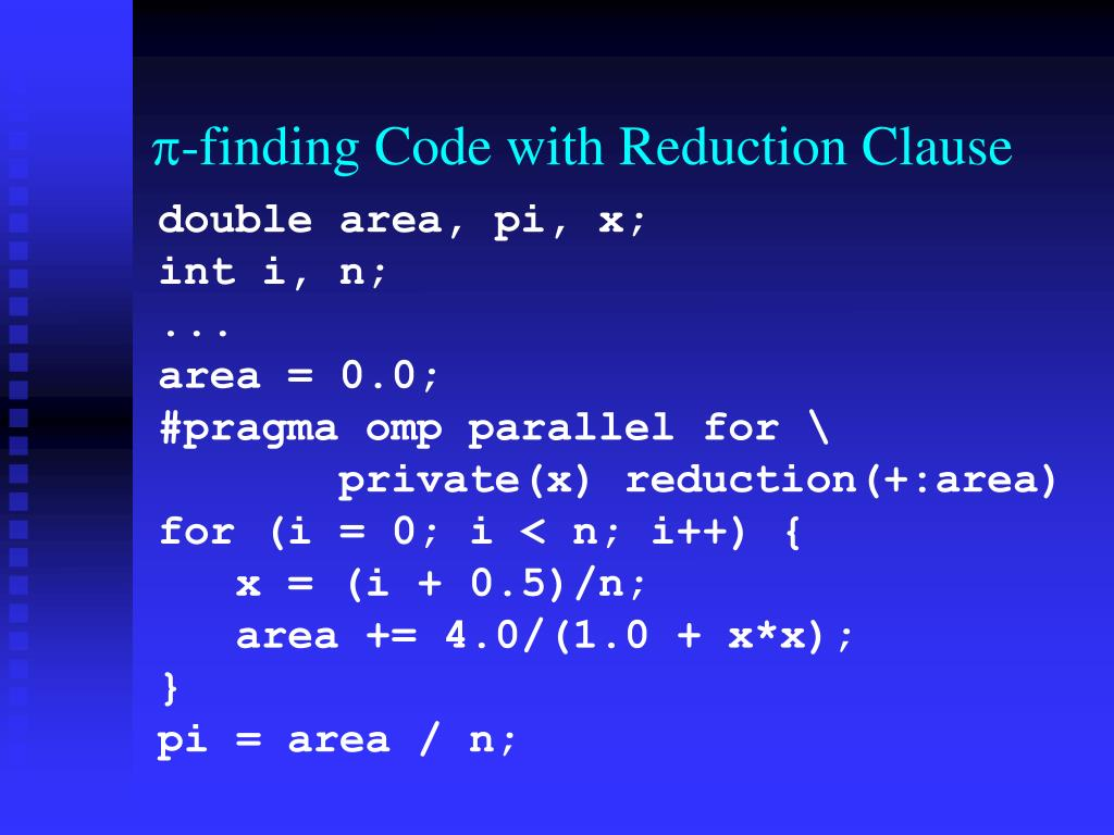 -finding Code with Reduction Clause