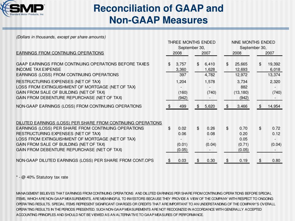 Reconciliation of GAAP and
