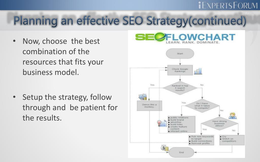 Planning an effective SEO Strategy(continued)