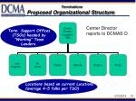 proposed organizational structure14