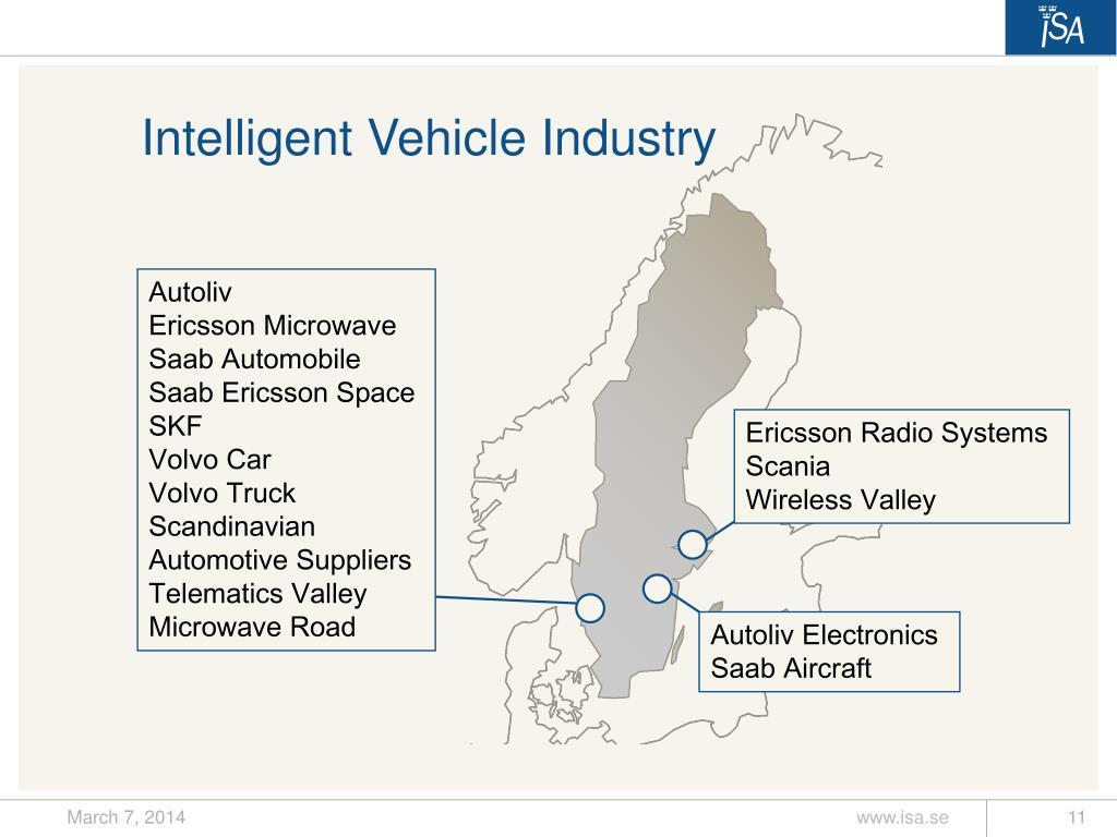 Intelligent Vehicle Industry