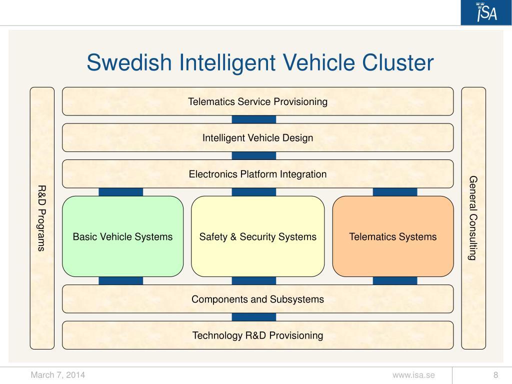 Swedish Intelligent Vehicle Cluster