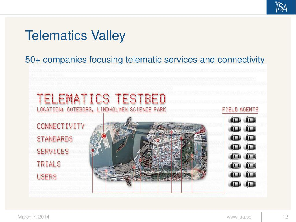 Telematics Valley