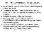 italy political processes interest groups
