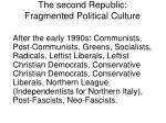 the second republic fragmented political culture