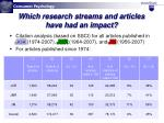 which research streams and articles have had an impact