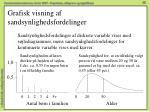grafisk visning af sandsynlighedsfordelinger